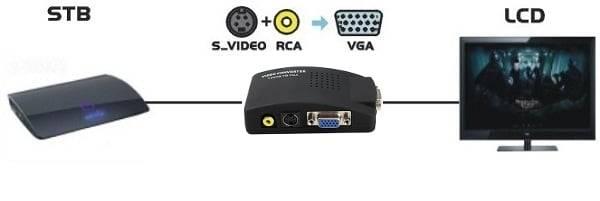 تبدیل ای وی به وی جی ای AV to VGA switch
