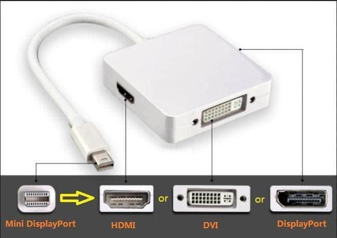 تبدیل مینی دیسپلی پورت به HDMI- DVI -VGA