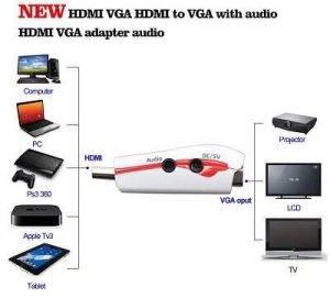 تبدیل وی جی ای به اچ دی ام ای VGA to HDMI zl1