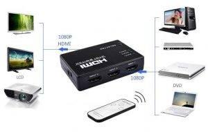 HDMI سوئیچ 3 پورت ریموت دار HDMI Switch 3 port