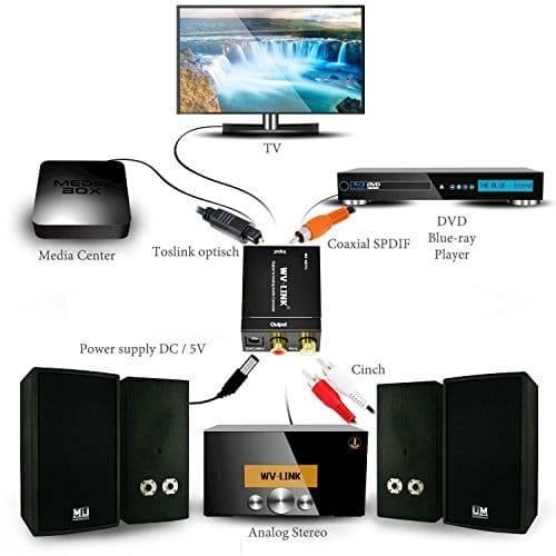 تبدیل صدای دیجیتال به آنالوگ - digital to analog adapter