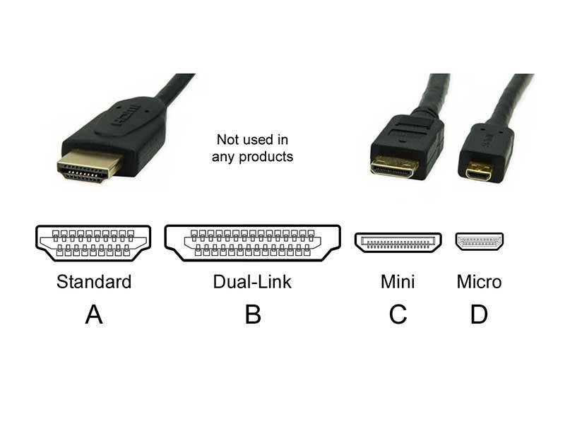 HDMI چیست؟ انواع درگاه و کابل آن