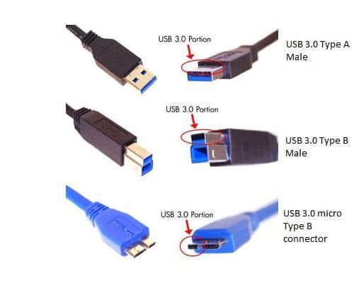 چگونه درگاه USB3 را از USB2 تشخیص دهیم