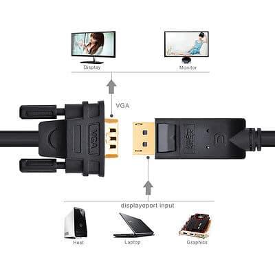 کابل دیسپلی پورت به vga | کابل دیسپلی پورت به وی جی ای | کابل تبدیل دیسپلی پورت به vga | کابل مبدل دیسپلی به vga |