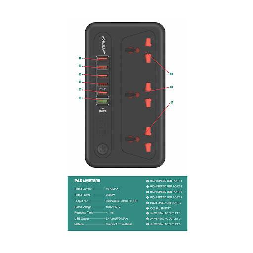چند راهی برق کلومن پلاس یا چند راهی برق کلومن پلاس ks2 یک محصول بسیار با کیفیت است این چندراهی برق کلومن در اصا یک چند راهی برق usb است که فست شارژ است.